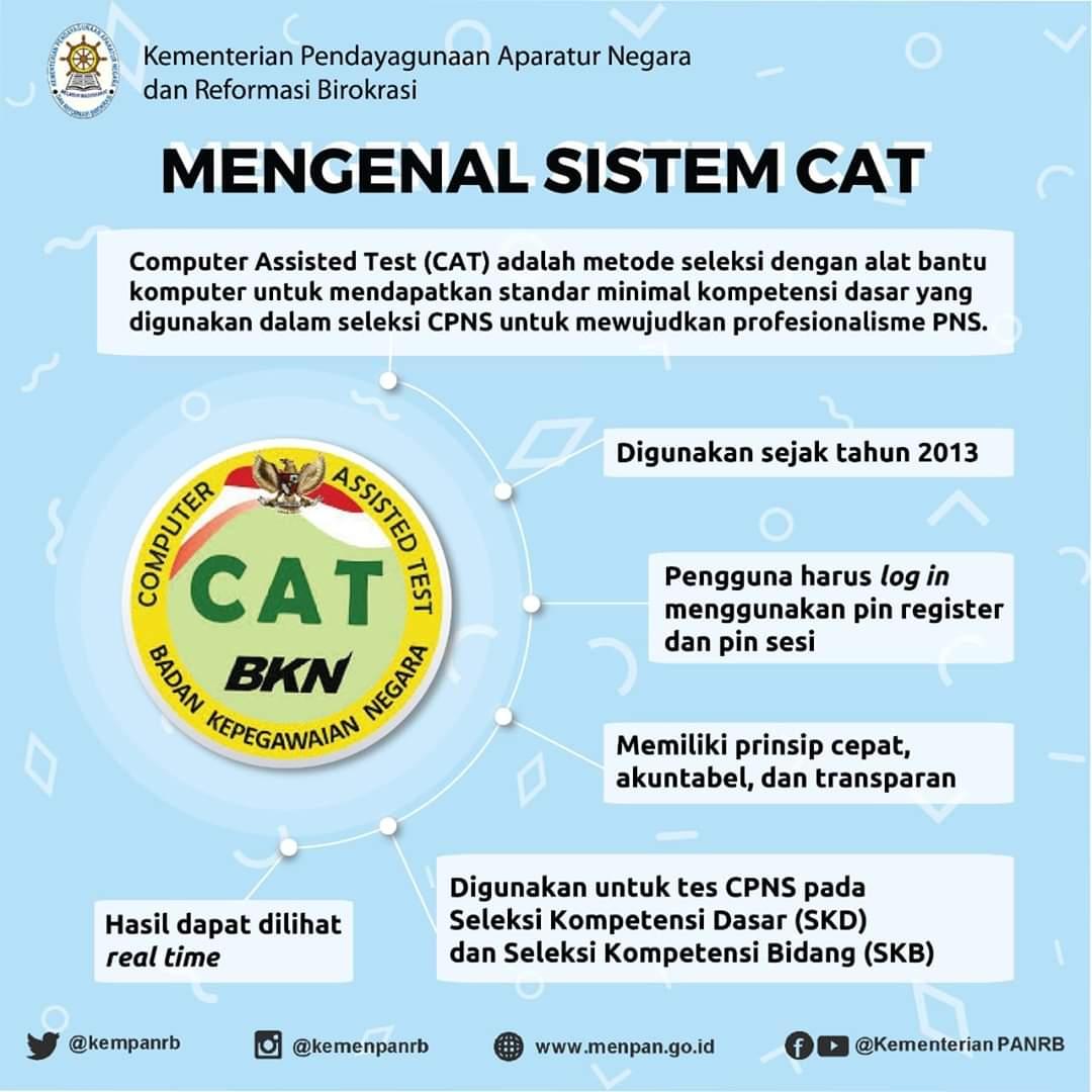Mengenal Sistem CAT dalam Seleksi CPNS